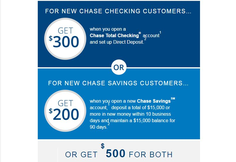 cancel chase credit card application