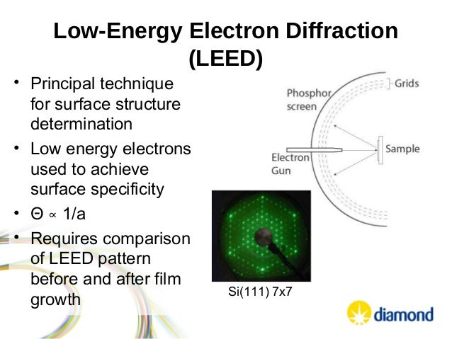 applications of low energy electron diffraction