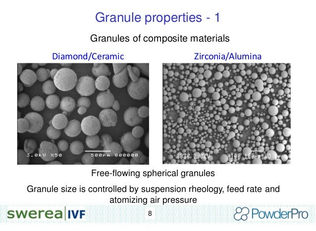 ceramic materials properties and applications