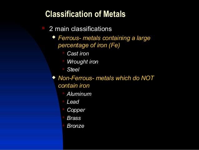 application of non ferrous metals