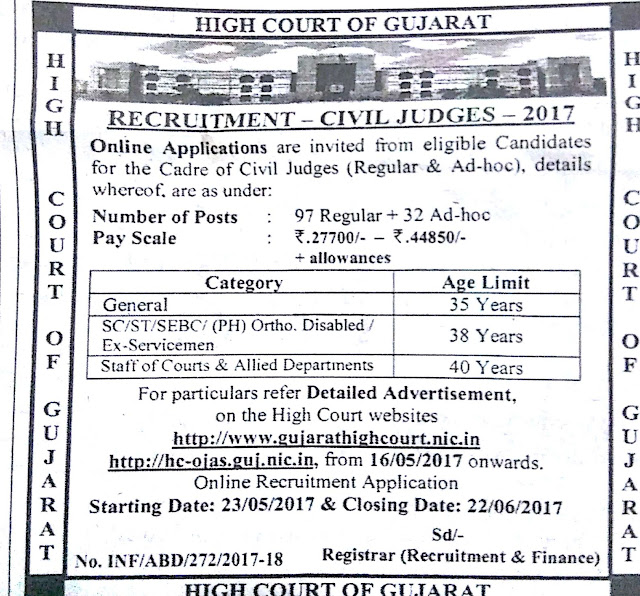 gujarat high court special civil application 2017