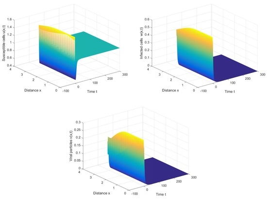 delay differential equations with applications in population dynamics