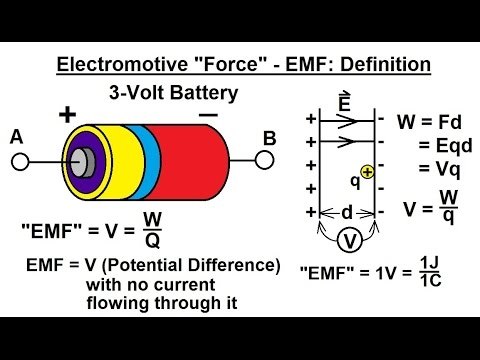 application of force in physics