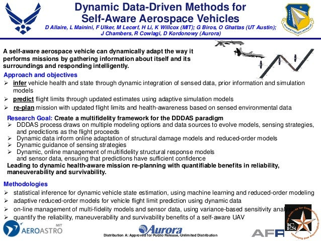 dynamic data driven applications systems