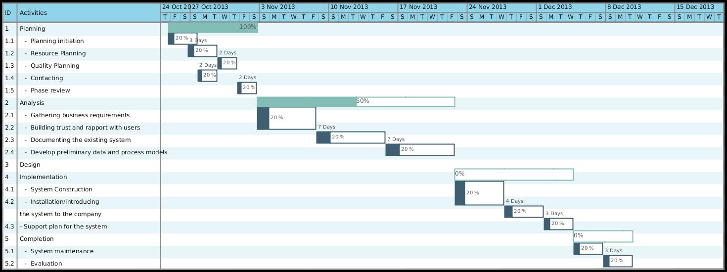 management foundations and applications schermerhorn pdf