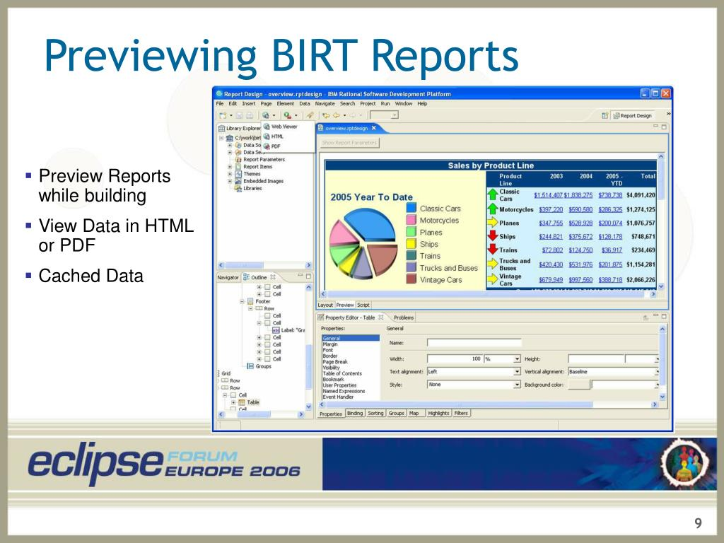 integrate birt report in web application