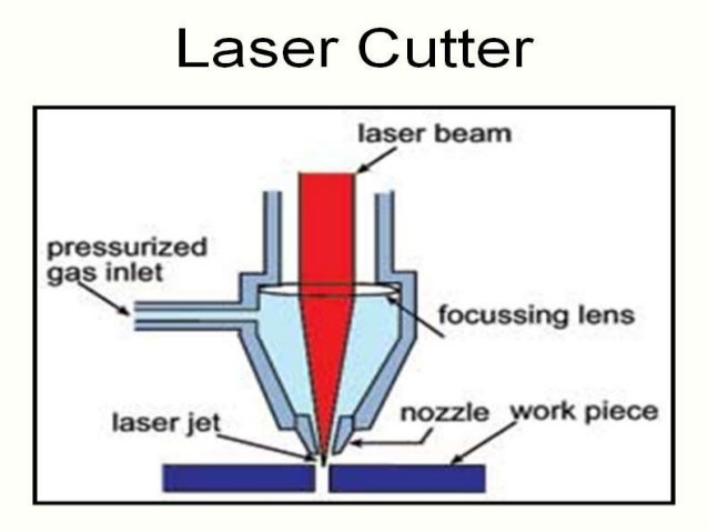 laser and its application in physics pdf