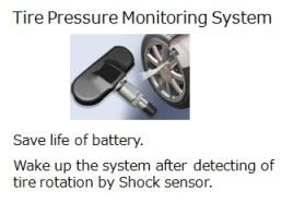 schrader tpms sensor application guide