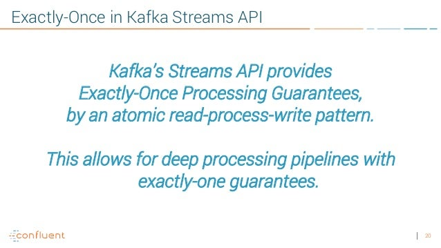 building data streaming applications with apache kafka
