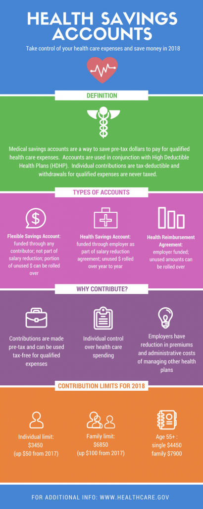 application for health care benefits