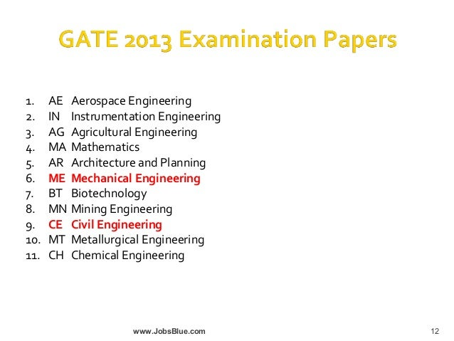 application of mathematics in civil engineering ppt