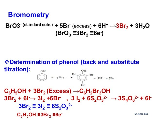 application of redox titration in pharmacy