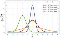 central limit theorem practical application