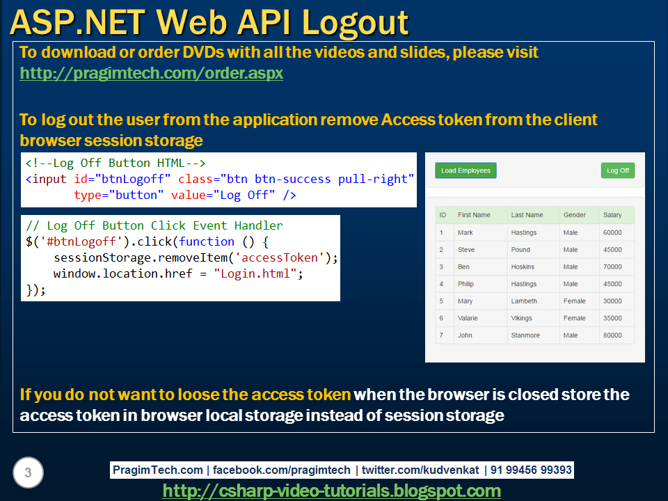 example asp net web application with sql server