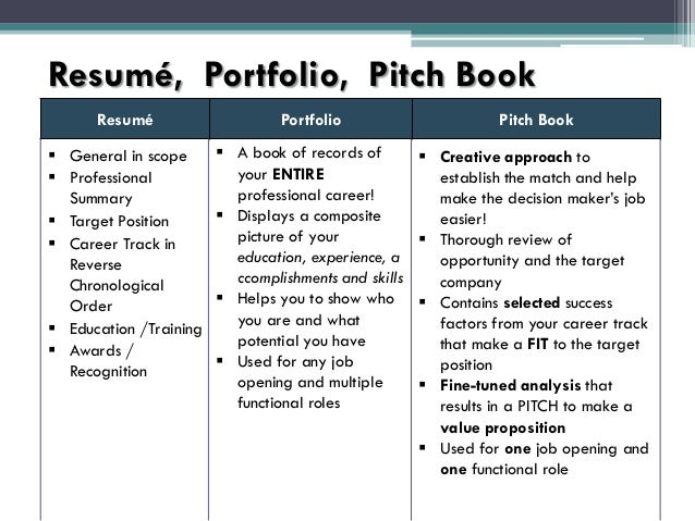 one page pitch job application examples
