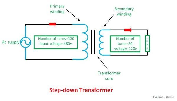 power transformers principles and applications