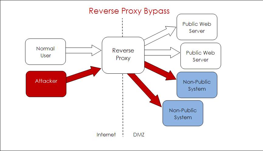 intel dynamic application loader host interface service