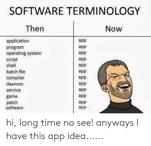 operating system software vs application software