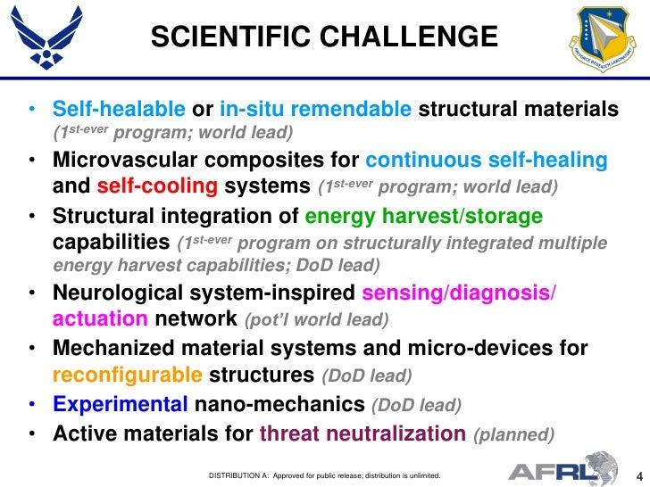 self healing materials fundamentals design strategies and applications