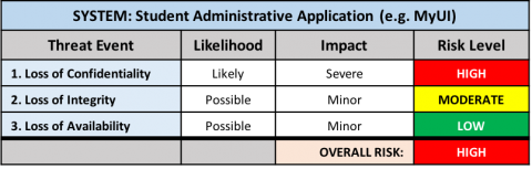 what is consent ui for administrative applications