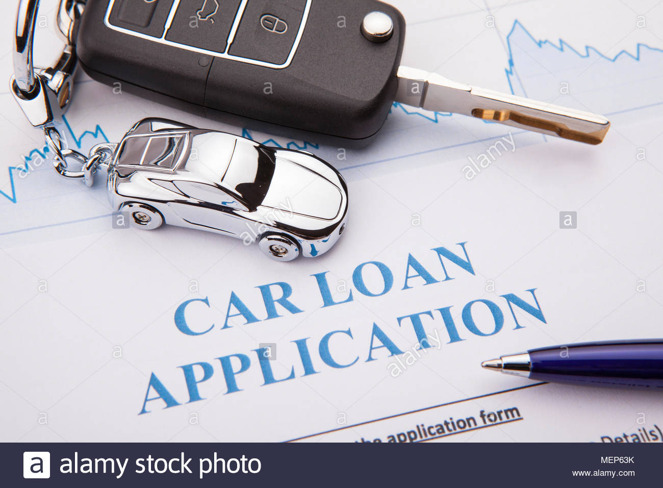 will car finance affect mortgage application
